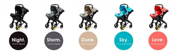 Автокресло Doona infant car seat